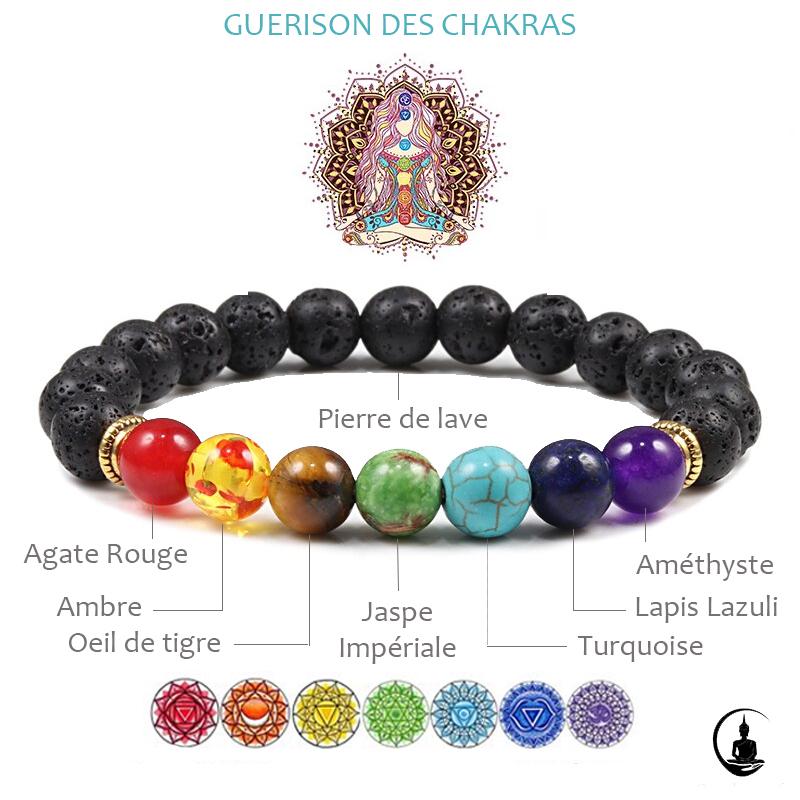 les 7 chakras bracelet