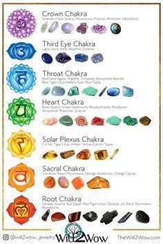 pierre pour chakra